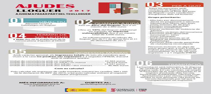 Ajudes al lloguer d 39 habitatge generalitat valenciana for Oficina virtual generalitat